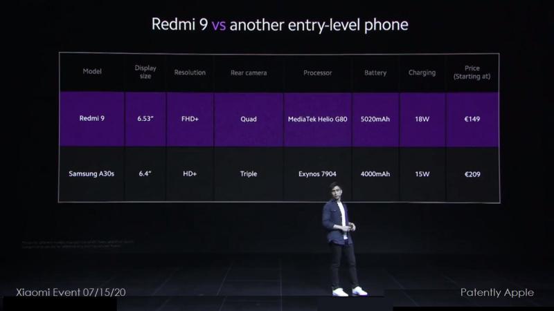 5B REDMI 9 PRICES
