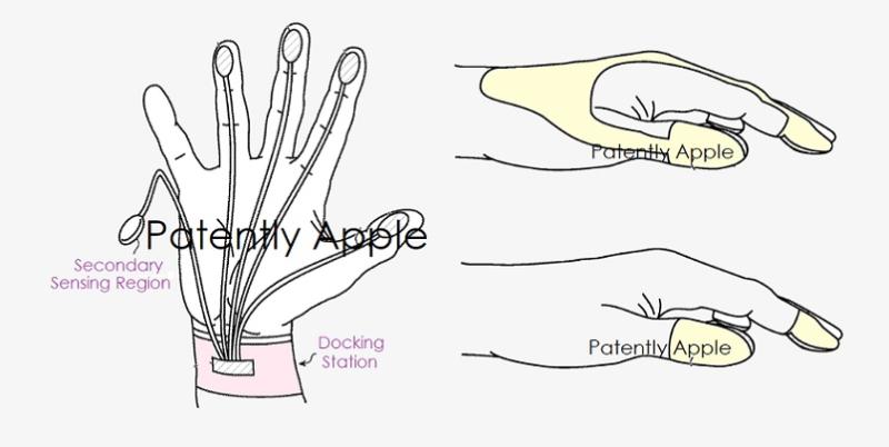 6 Apple's smart thimble patent