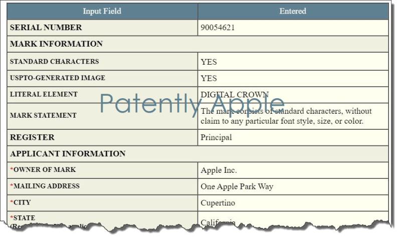 3 x  Digital Crown tm application