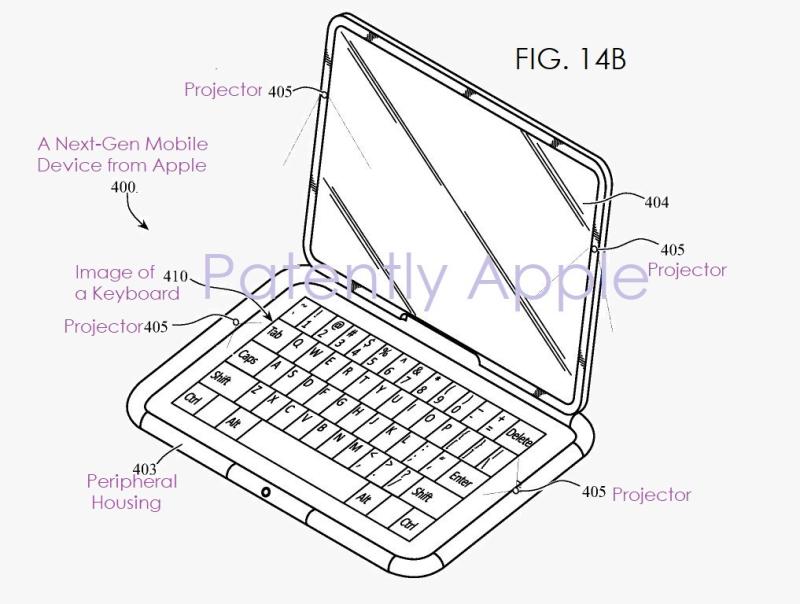 2 x Projected Keyboard
