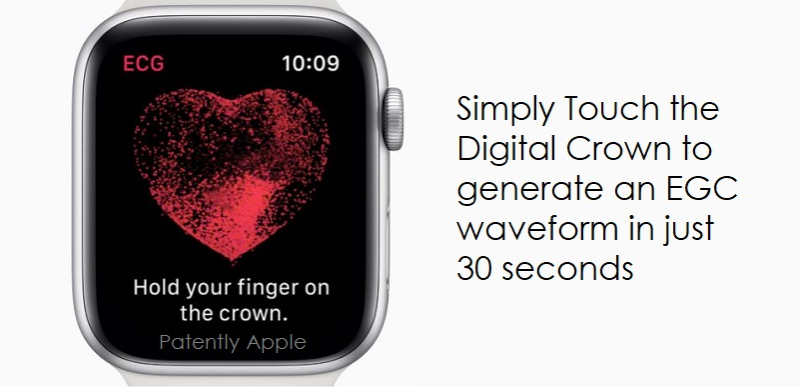 1 cover Apple Watch ECG now coming to Korea