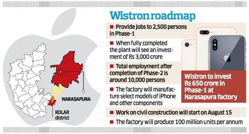 2 x Wistron roadmap in India for iPhones