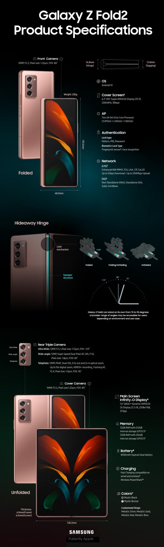 2 x Galaxy-Z-Fold2 infographic