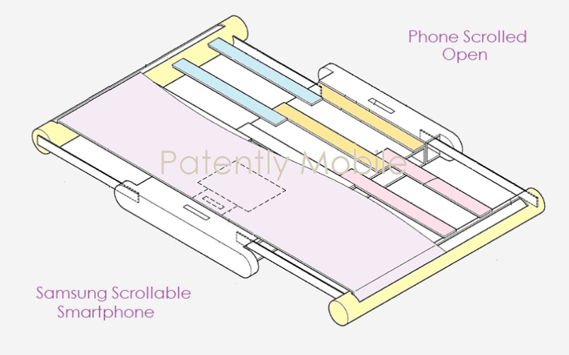 1 X cover samsung scrollable smartphone