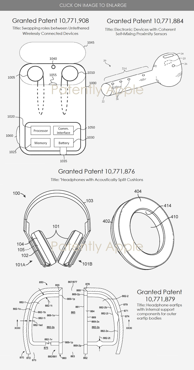 2 granted patents for headgear from Apple