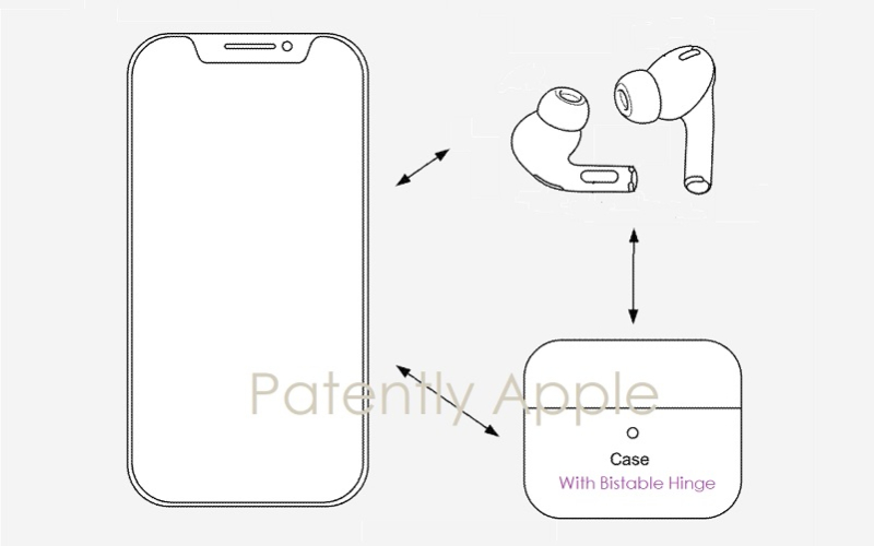 1 X Cover - Granted patent figure for AirPods Pro Case Hinge