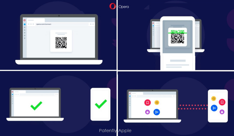 2 X2 QR CODES TO SYNC DEVICES