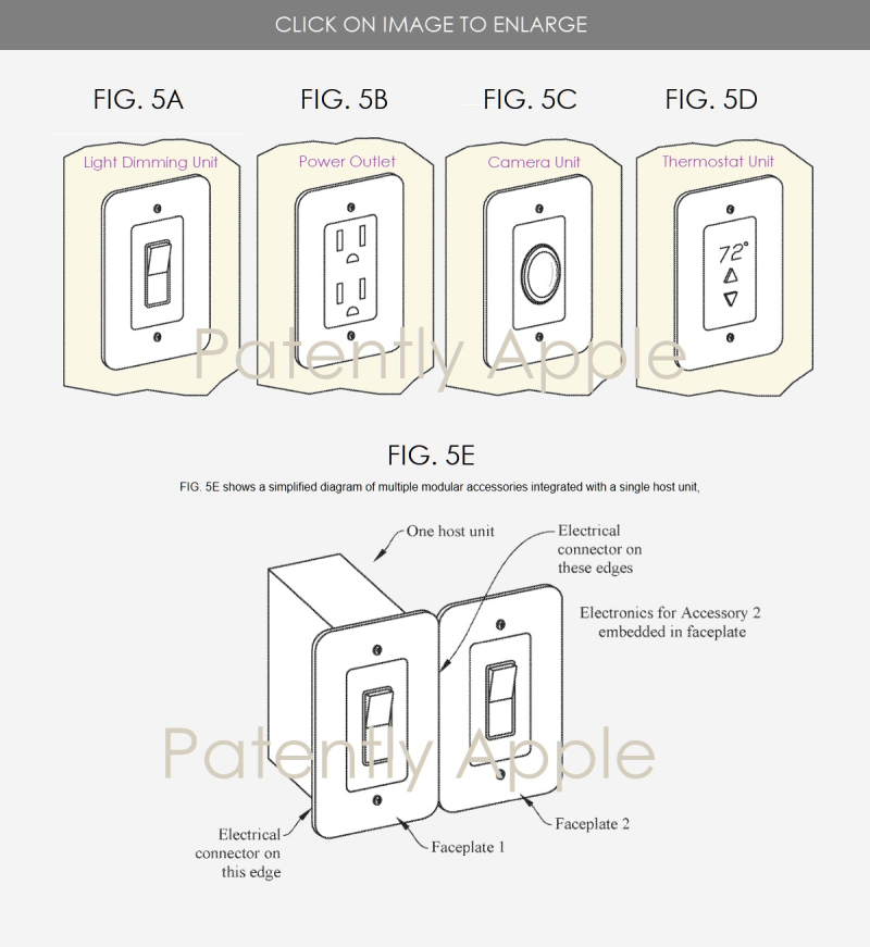 2 Apple Smart home patent figs 5abcde