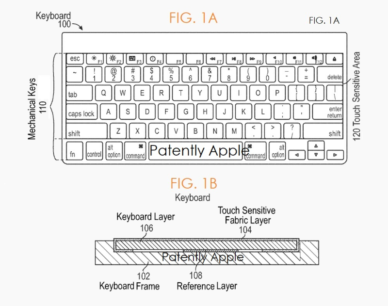 4 FABRIC  FOR KEYBOARD AND BEYOND