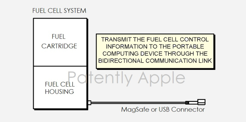 1 cover fuel cell patent report