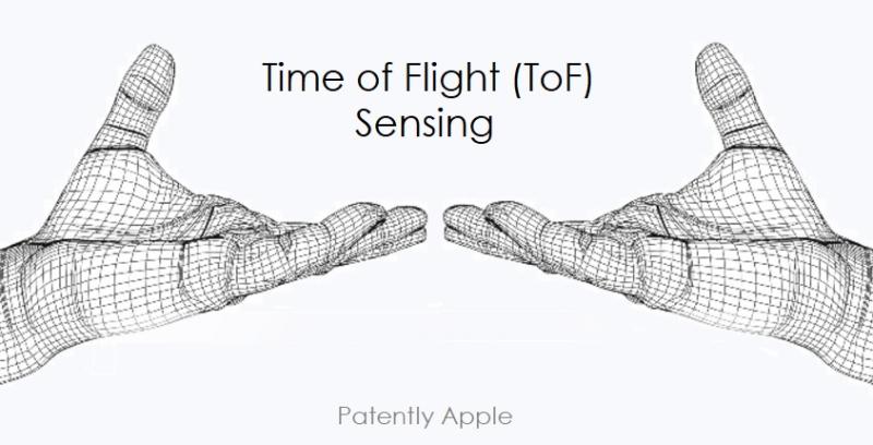 1 Cover ToF sensing