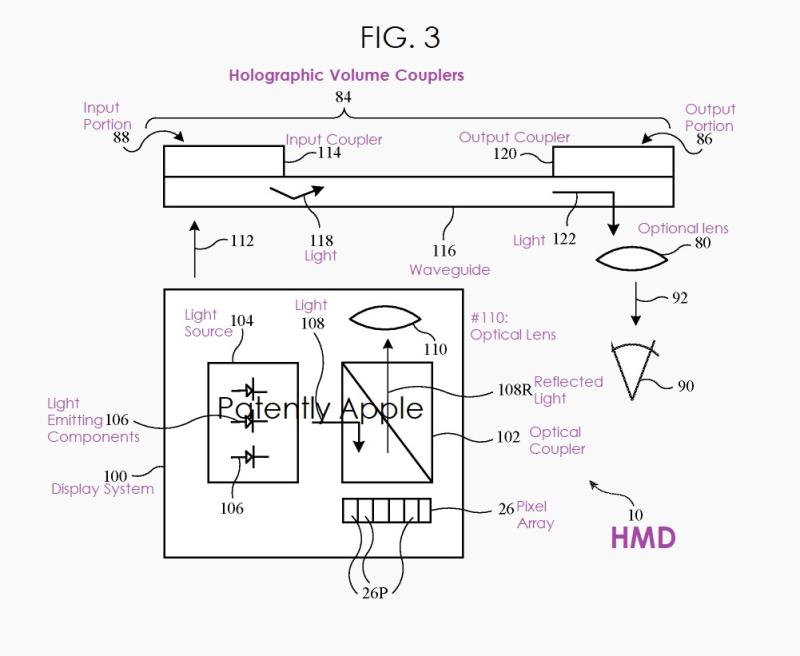 3 X hmd display system