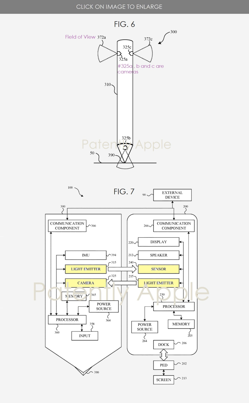 4 Future Apple Pencil with up to 3 cameras