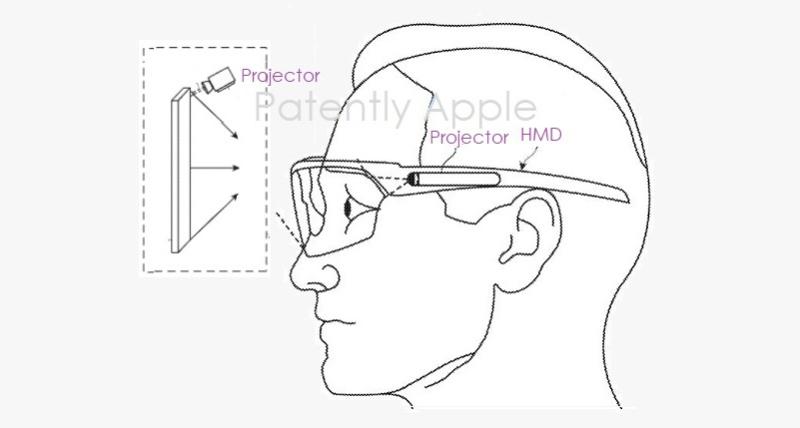 1 x cover Apple HMD  Glasses form factor