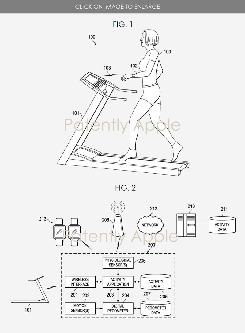 1 Extra patent  Images for workout at a phystical Gym
