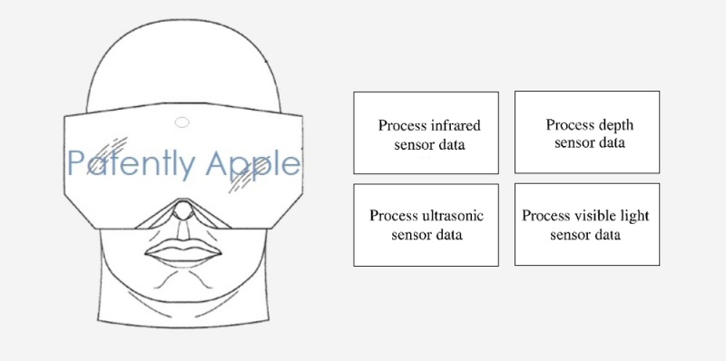 1 X Cover hmd patent figs  Apple