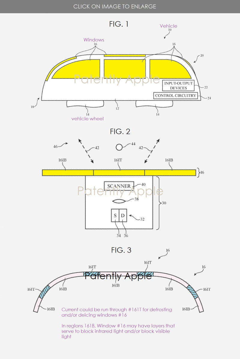2 Project Titan patent figs 1  2 & 3