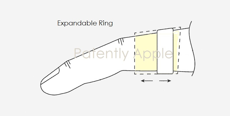 1 x cover expandable ring patent figures