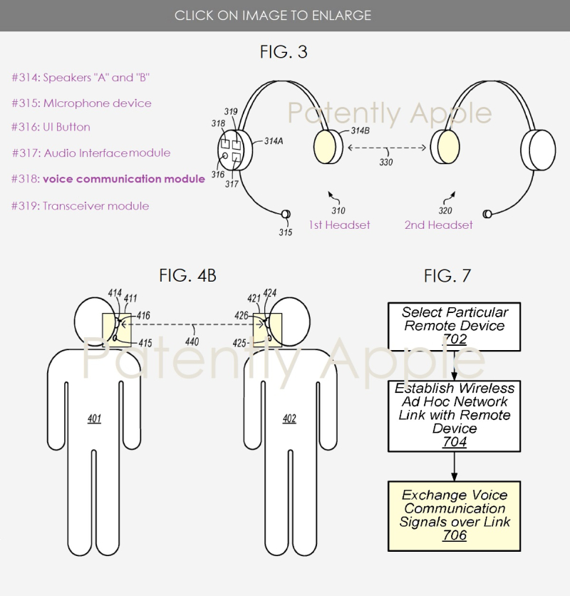 2 Apple patent figs 3  4b  7 headsets communicate with each other