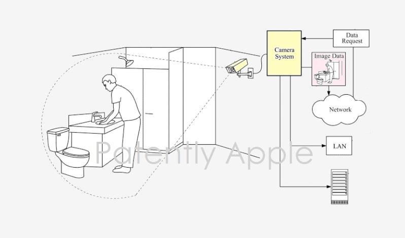 1 Cover - smarthome patent