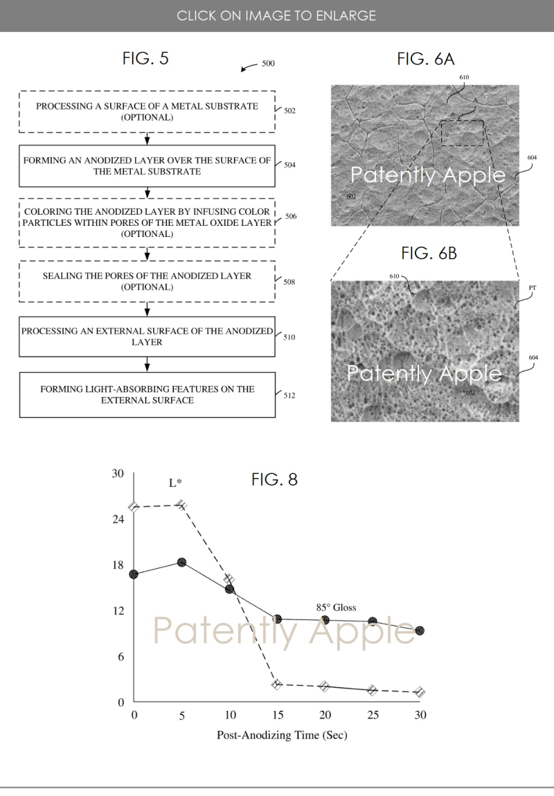4 Apple patent figs 5  6a b & 8