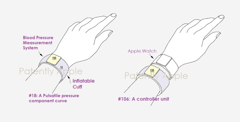 1 X Cover new blood pressure cuff system  apple patent figures
