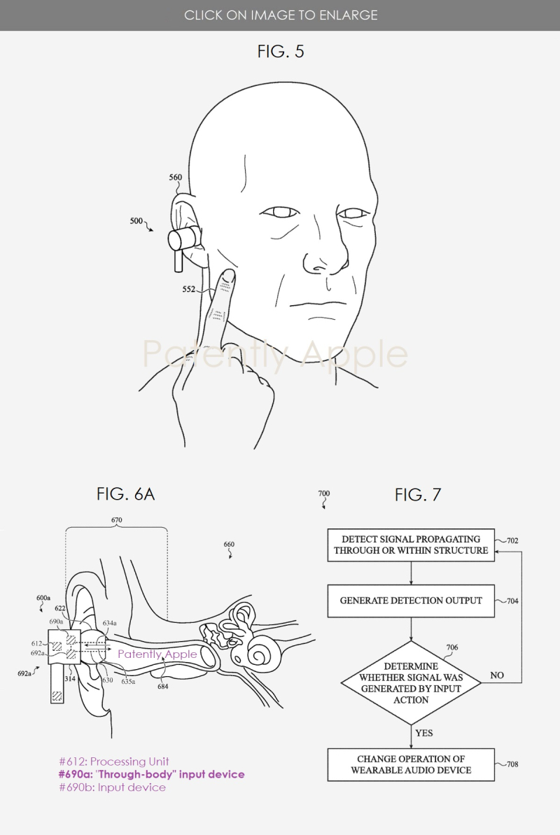 2 apple patent figs 5  6a & 7 AirPods with through-body input