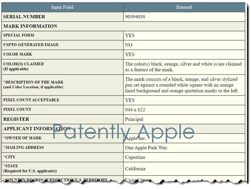 3 Apple Figurative TM for ...
