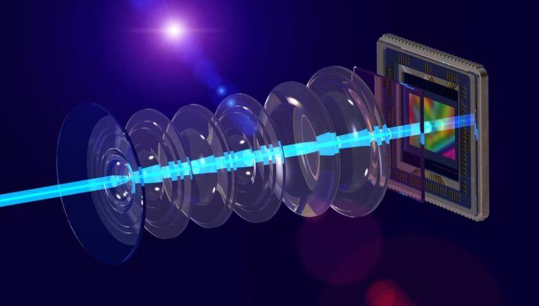 2 photonics in cameras