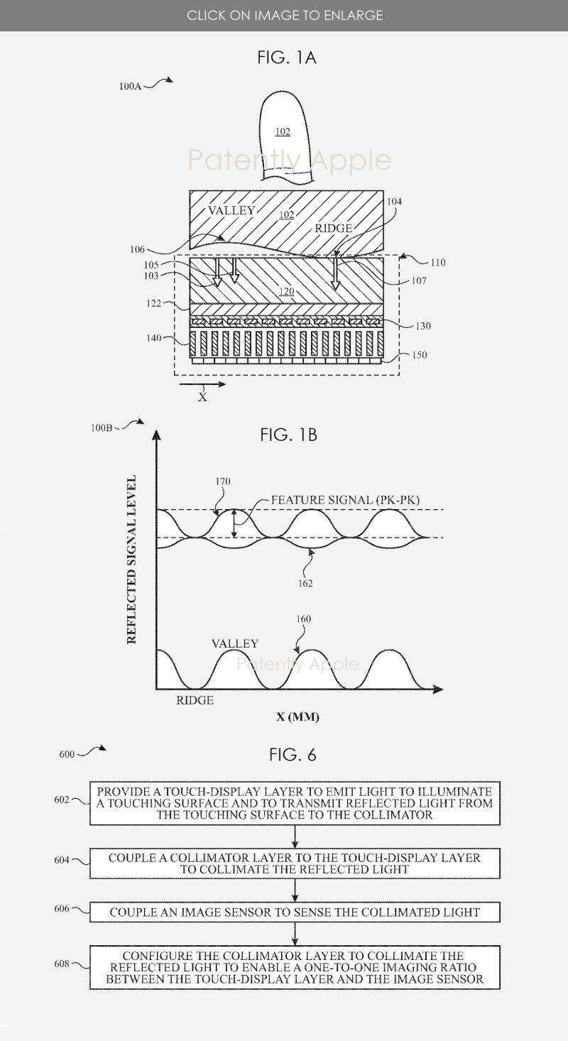 2 x Fingerprint in-display patent figures
