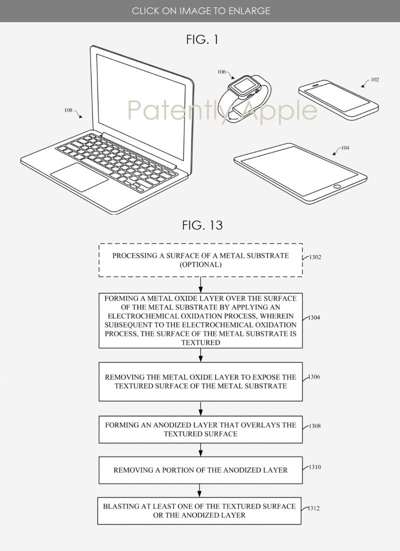 2 X  titanium patent