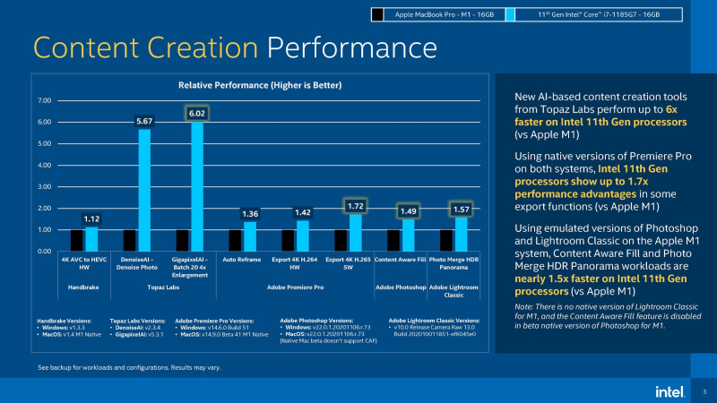 2b Intel Productivity Performance