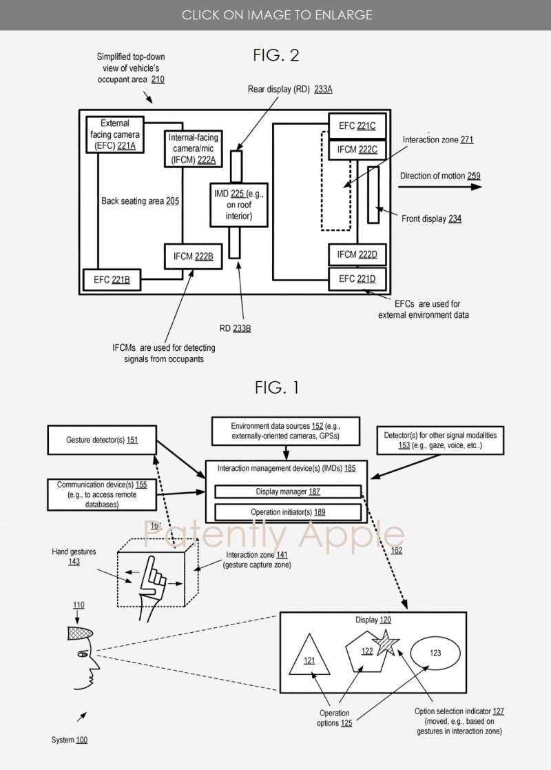 2 X Apple patent figures vehicle related 6 and 1