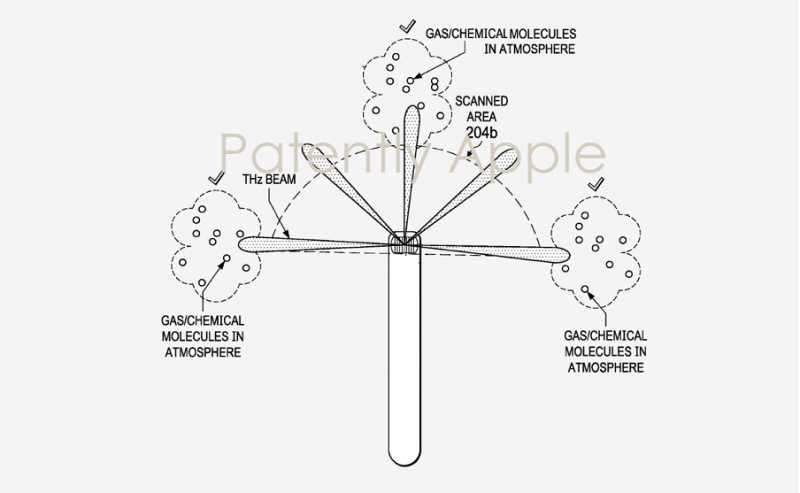 1 cover Apple Patent  gas detection