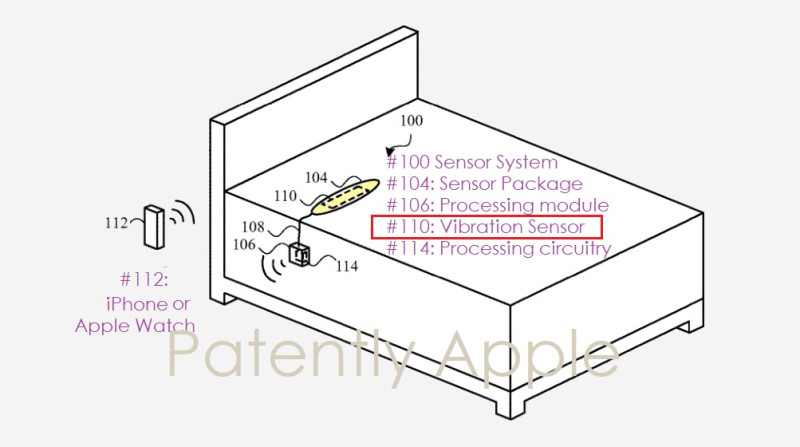 1 cover - patent report about new technology that may be added to beddit sleep monitoring system