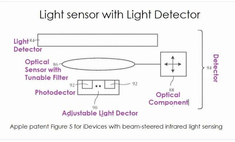1 Cover New Sensor patent