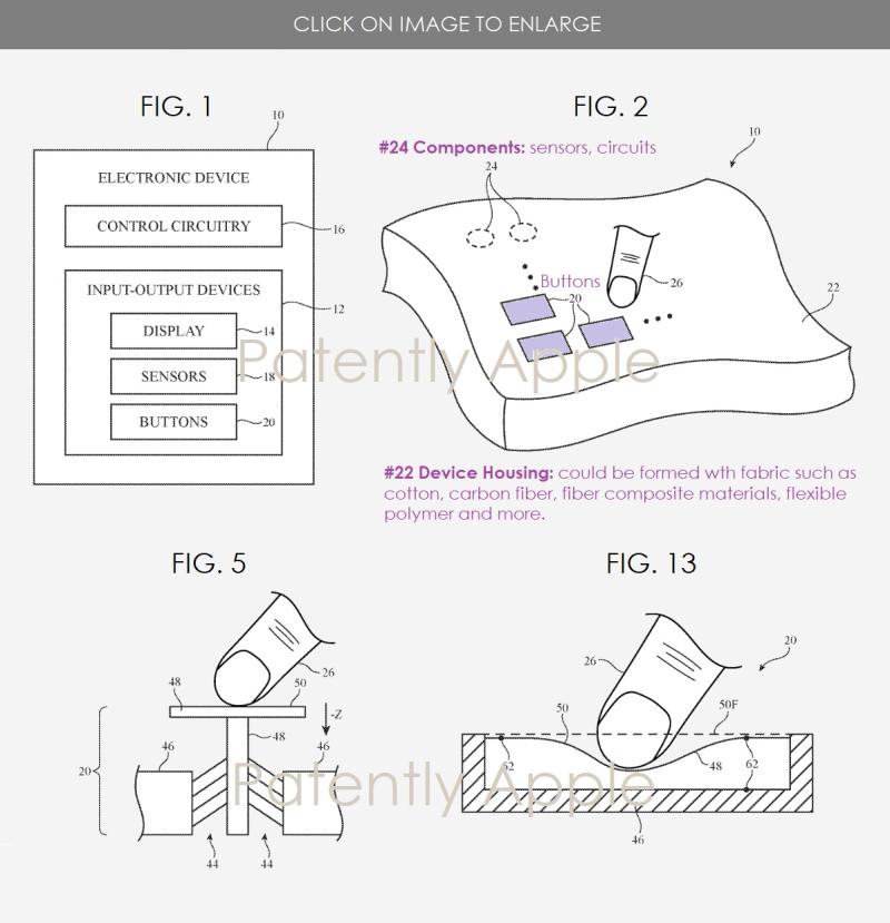 2 Smart device fabric button patent figs