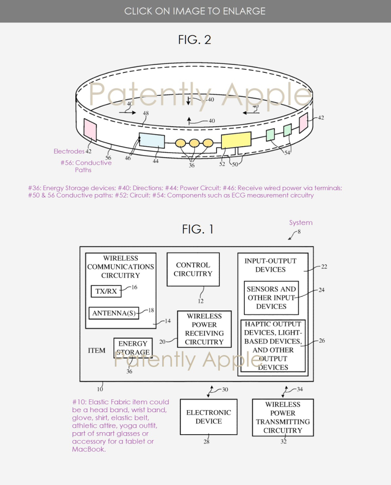 2 stretchable smart fabric health band patent figures
