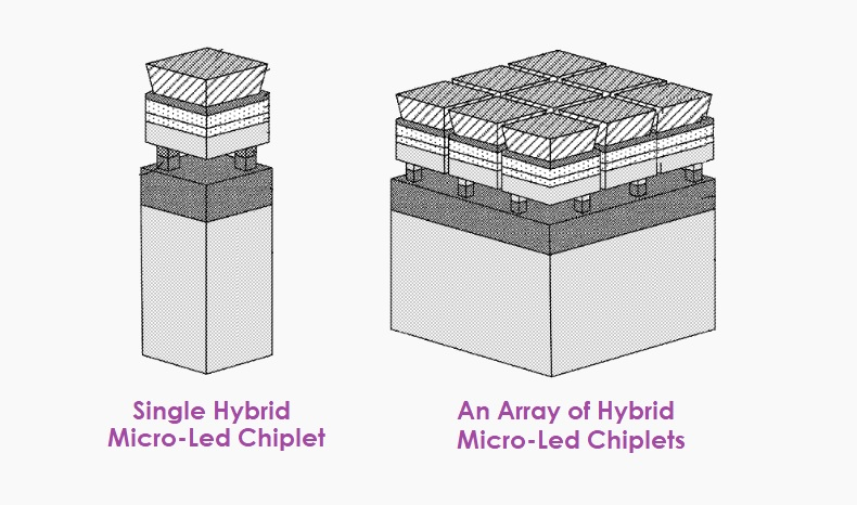 1 cover - Apple granted patent for micro-LED architecture report