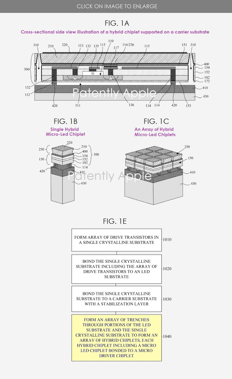 2 Apple wins patent for micro-LED Architecture