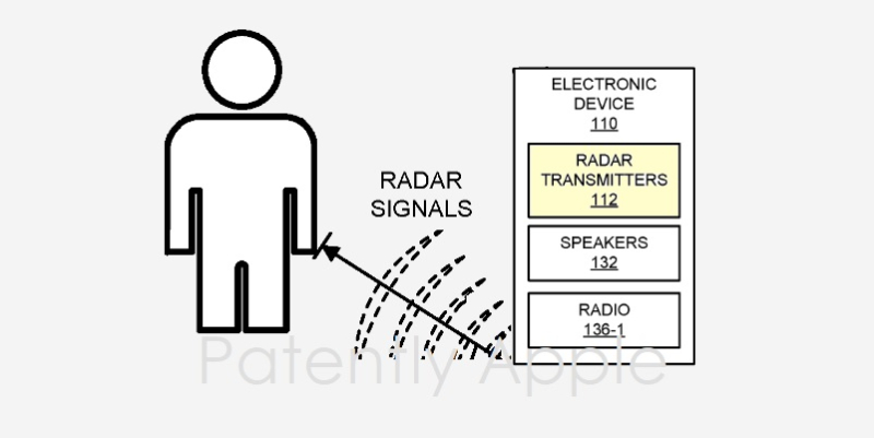 1 X Cover - Circular Radar Apple granted patent