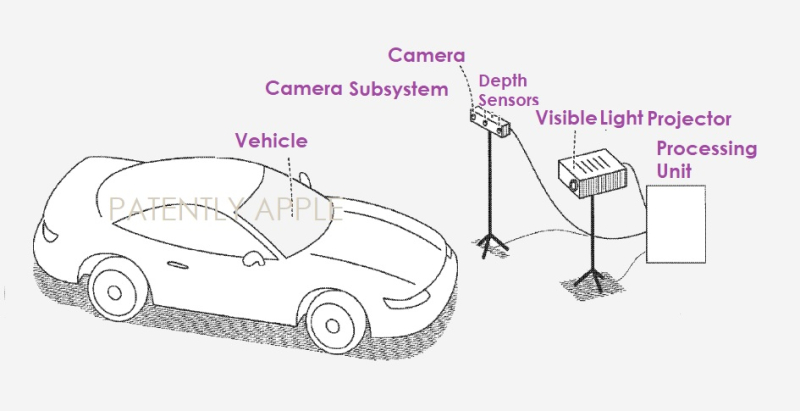 1 cover Apple's first Industrial AR camera system