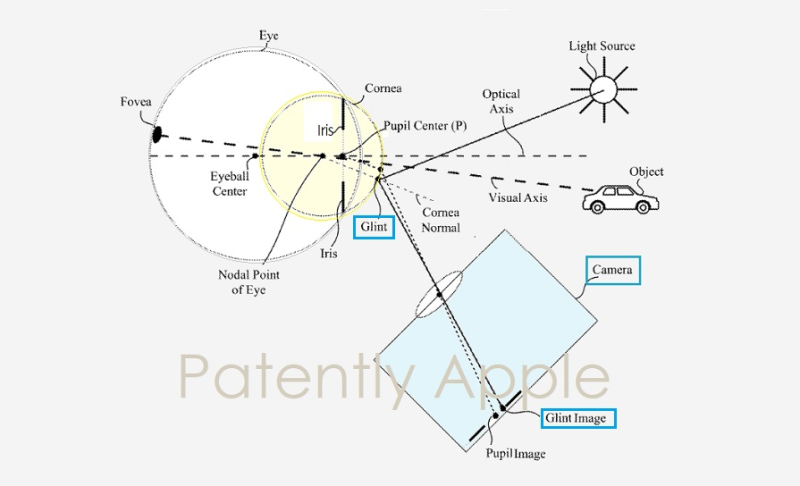 1 Cover HMD related patents report