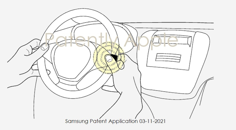 1 cover samsung fingerprint ID system for future vehicles