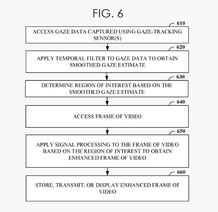 3 apple patent gaze tracking video