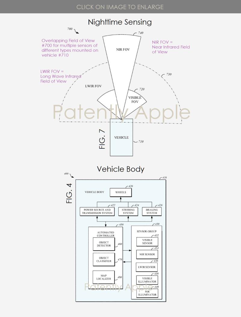 2 Project Titan patent nighttime sensing system