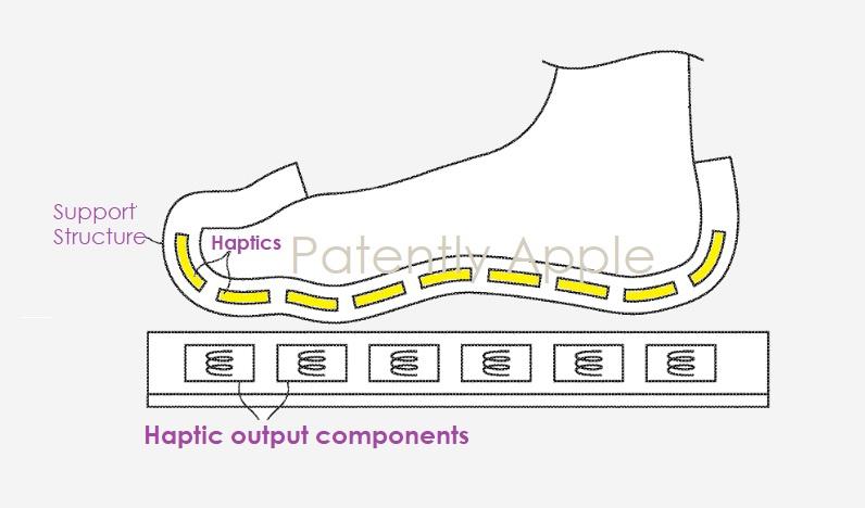 1 cover foot  sock  shoe haptics
