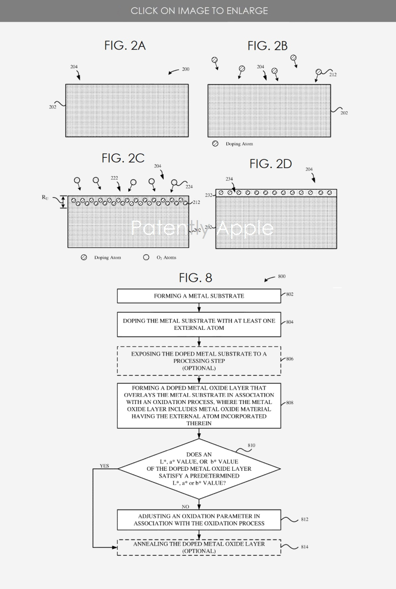 2 color fading prevention patent