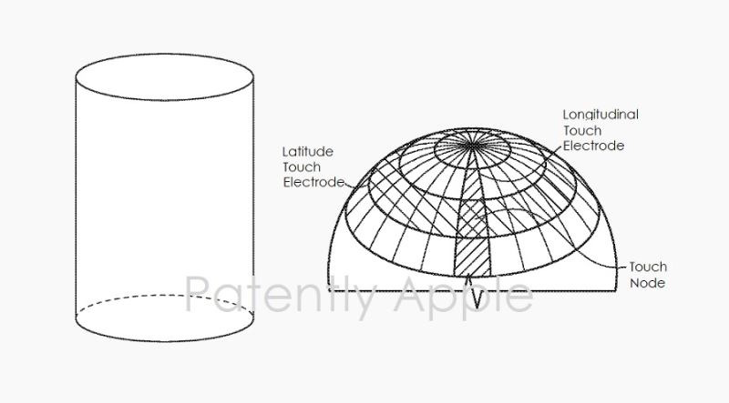 1 Cover - Apple Patent for touch on curved surfaces