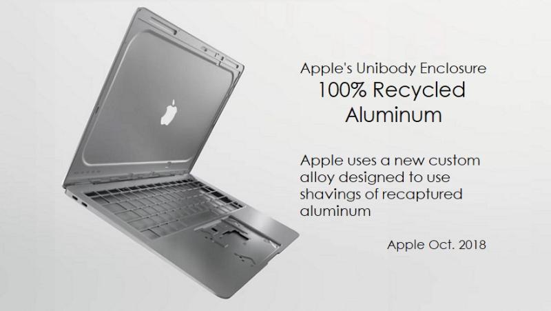 1 x cover aluminum